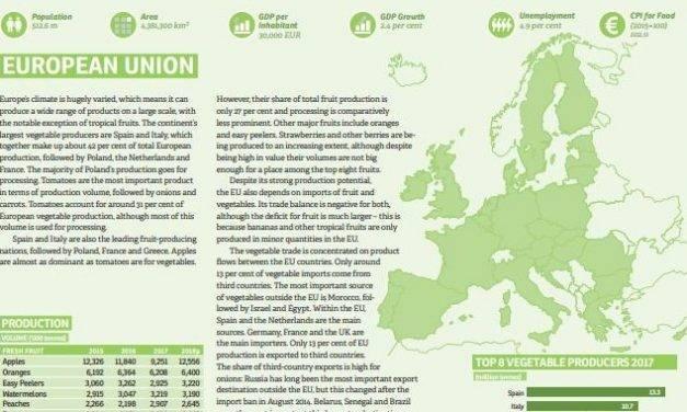 Manual de estadísticas hortofrutícolas europeas, el European Statistics Handbook