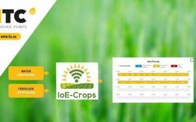 IoE-Crops, agricultura 4.0